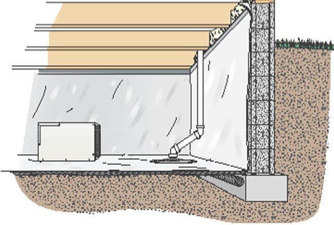 Crawl space repair by ABT Foundation Solutions