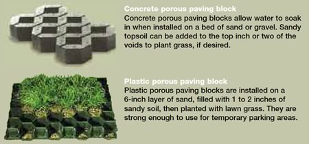 Ideas for porous pavers by ABT Foundation Solutions